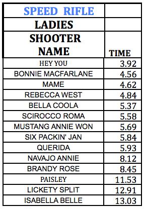 Speed Rifle Ladies