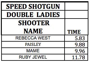 Speed Shotgun Double Ladies