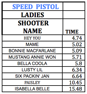 SpeedPistol Ladies